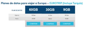 planes-de-datos-internacionales-europa-turquia